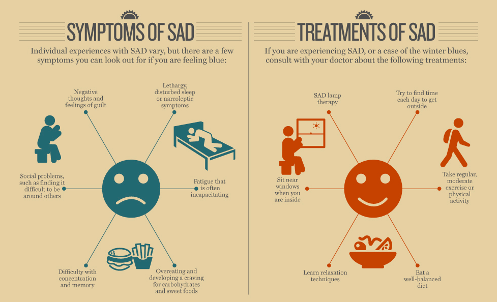 Seasonal-Affective-Disorder-Infographic