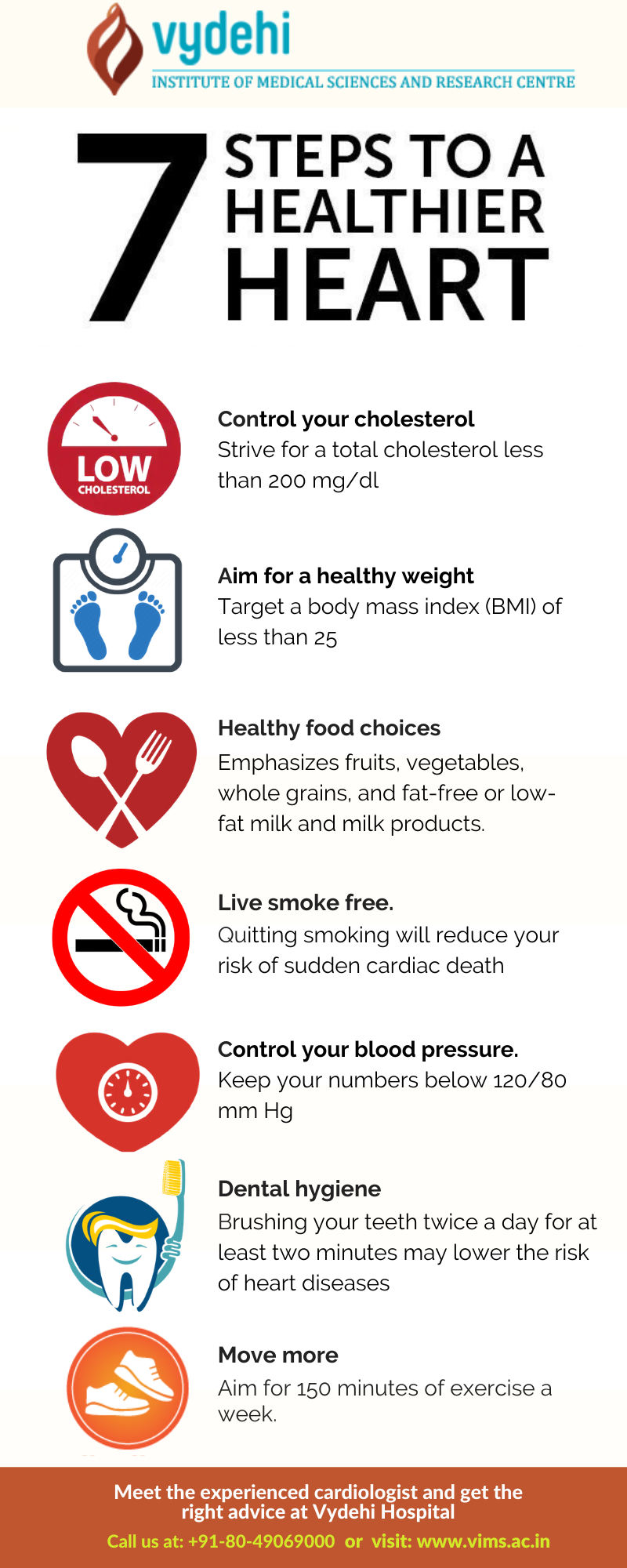 seven simple steps to a healthier heart