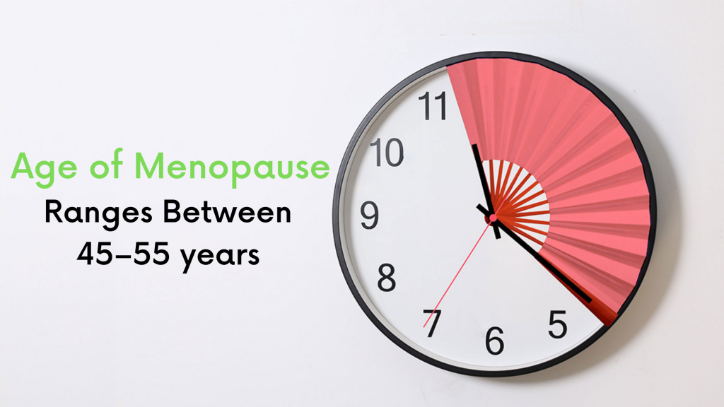age of menopause