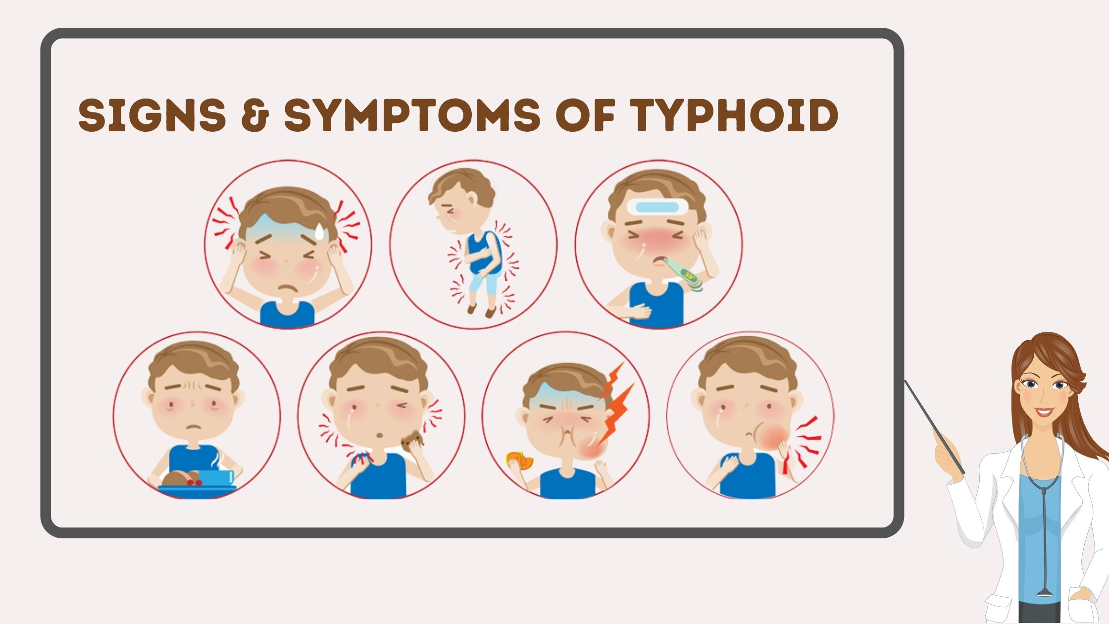 Signs and symptoms of typhoid